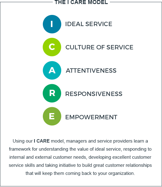 I Care Model Customer Service Training Programs | Ken Blanchard